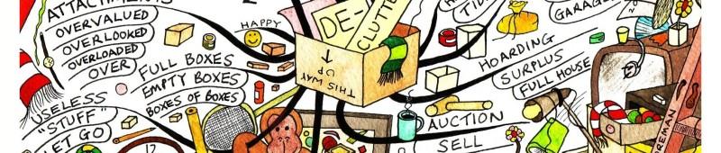 De-Clutter_Mind_Map